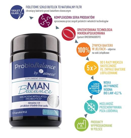 Probiotyk MAN balance aliness