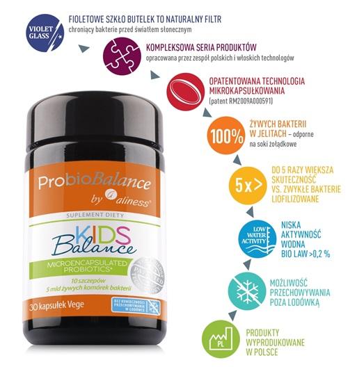 probiotyk dla dzieci KIDS balance aliness