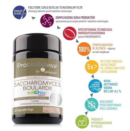 saccharomyces boulardii aliness